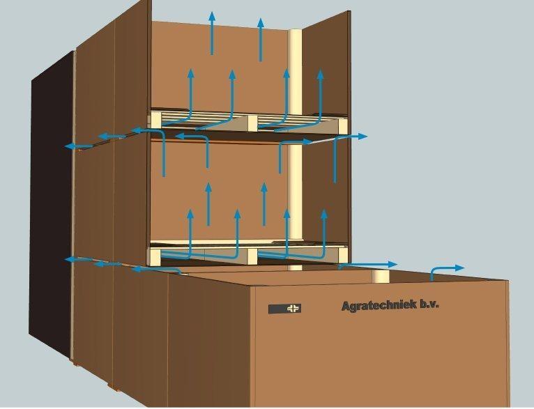 systeme de ventilation pour l 39 ail. Black Bedroom Furniture Sets. Home Design Ideas